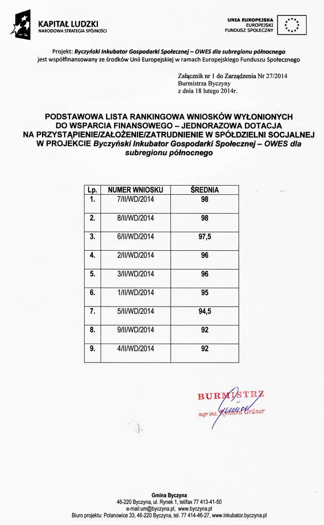 Załącznik nr 1 do Zarządzenia nr 27-2014 Burmistrza Byczyny z dn. 18.02.2014 - podstawowa lista rankingowa.jpeg