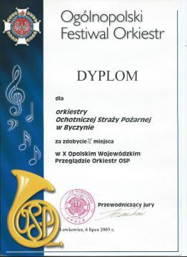 Galeria Osiągnięcia orkiestra